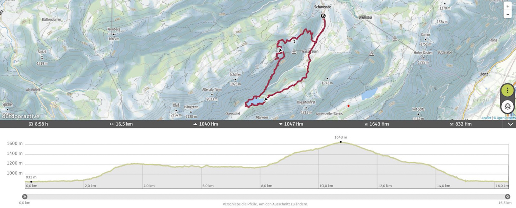 Швейцария. Прогулка к озеру Зееальпзее и на гору Эбенальп