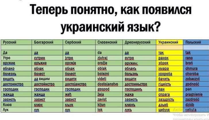 КакПоявилсяУкраинский