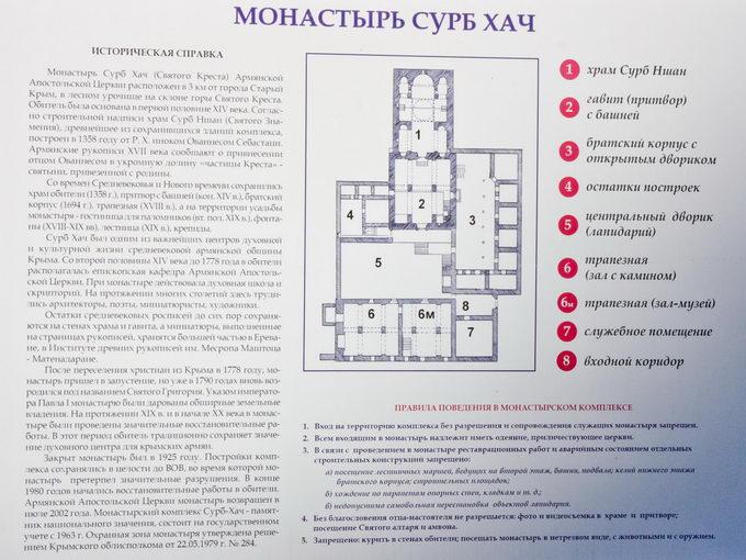 План храмового комплекса