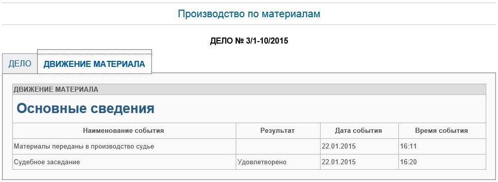 2015_01_29_Давыдова_суд2
