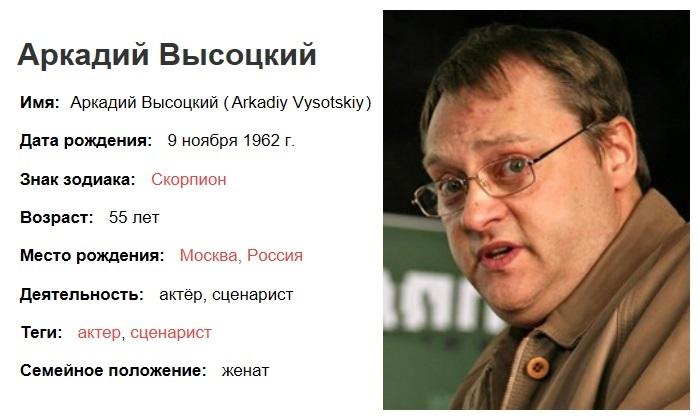Высоцкий Аркадий