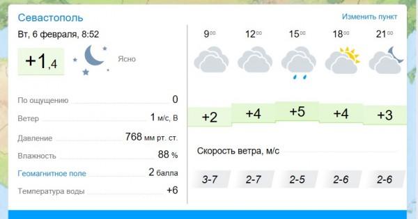 Погода06022018