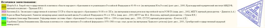 Костюченко-раскраска-2