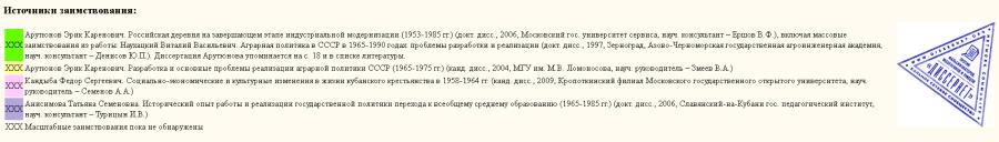 Мавриди-таблица заимствований-2