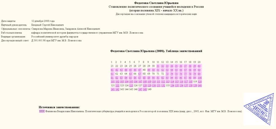 Федотова-раскраска