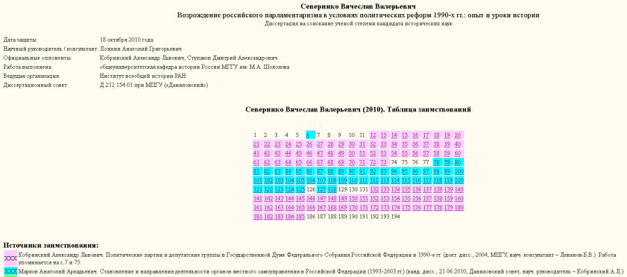 Северинко-таблица заимствований