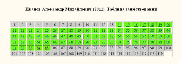 Иванов кирилловский-раскраска