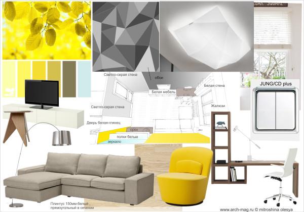Комплектация интерьера дизайн интерьера