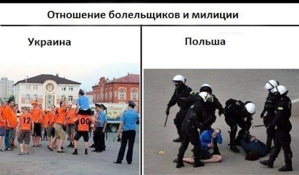 poland ukraine