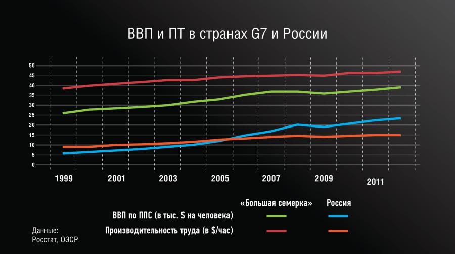 Grafik-04