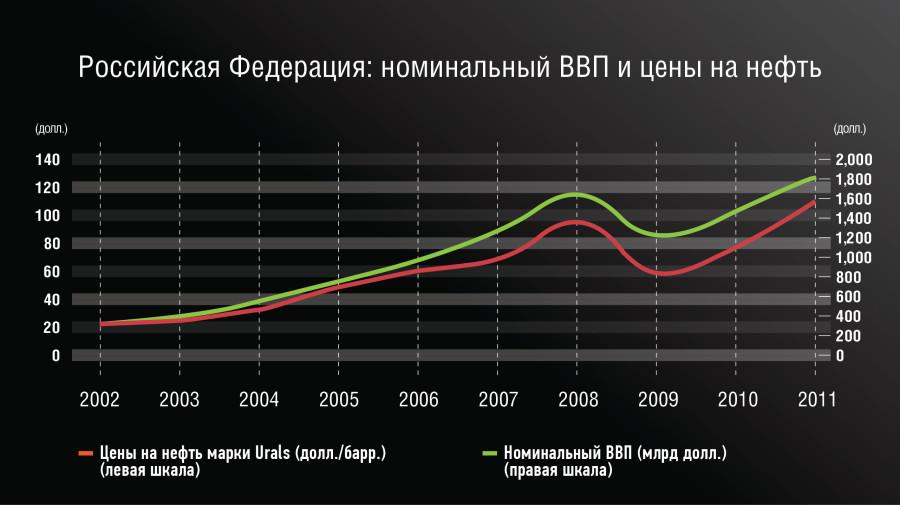 Grafik-03