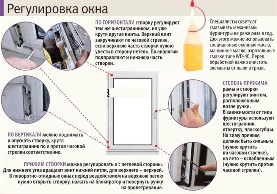 Как отремонтировать пластиковое окно своими руками не открывается