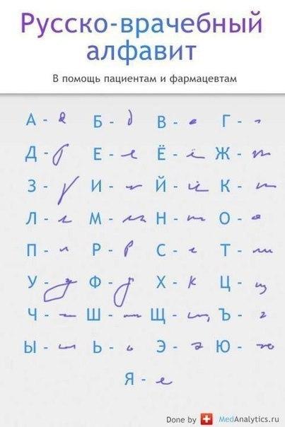 врачебный алфавит