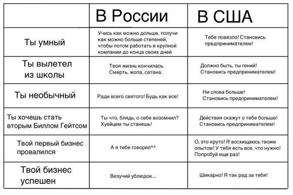 http://ic.pics.livejournal.com/dmitri_lytov/10508374/3258/3258_900.jpg