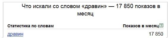 Количество запросов в Яндексе как безошибочный определитель потенциального тиража автора. 12