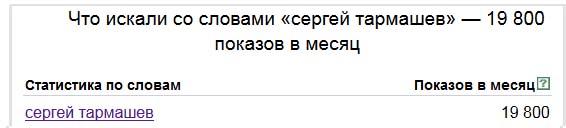 Количество запросов в Яндексе как безошибочный определитель потенциального тиража автора. 13