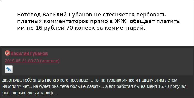 vasiliy_gubano.png
