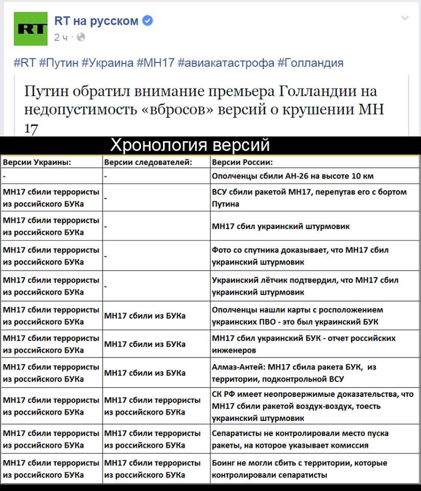 Кремль керував розповсюдженням восьми фейкових версій про катастрофу МН17, всі вони звинувачували українську сторону, - The Sunday Times - Цензор.НЕТ 4172