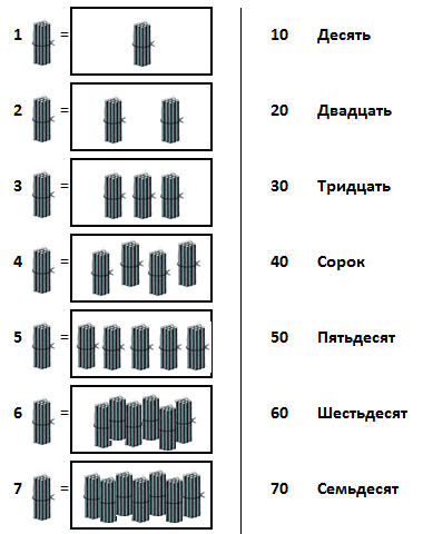 1397150742_Десятки_1