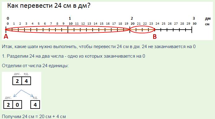 СМ-ДМ