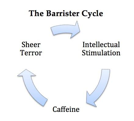 Barrister-cycle