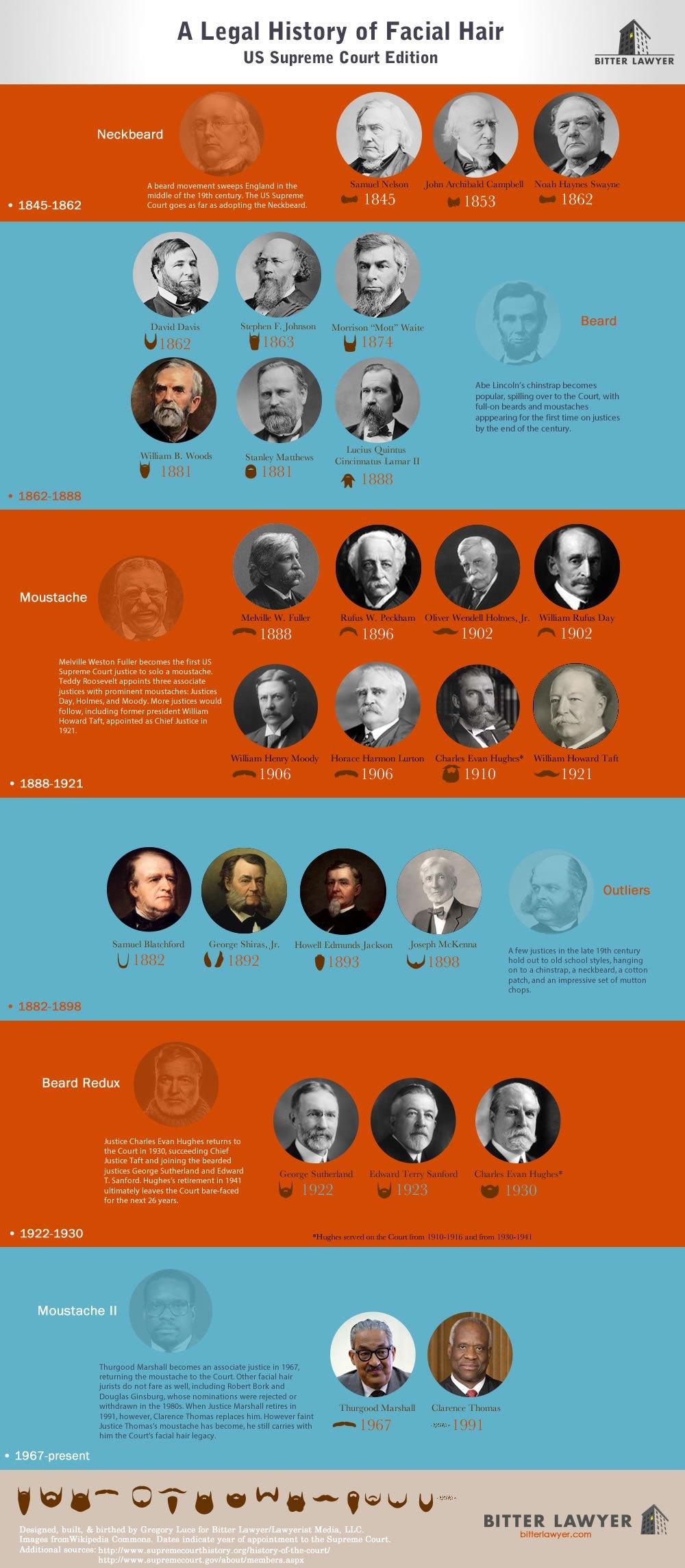 facial-hair-infographic-final (1)