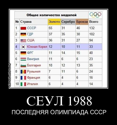 Olimpiada88