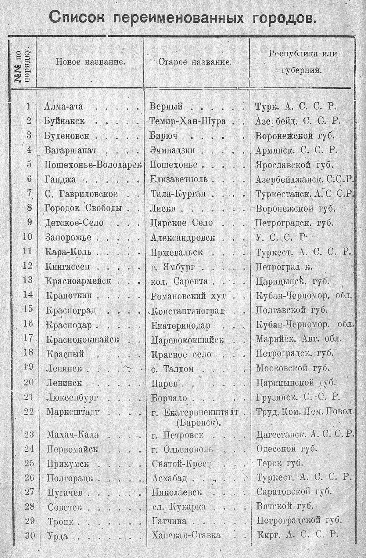goroda1923