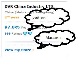 Рейтинг продавца и ссылка на его магазин