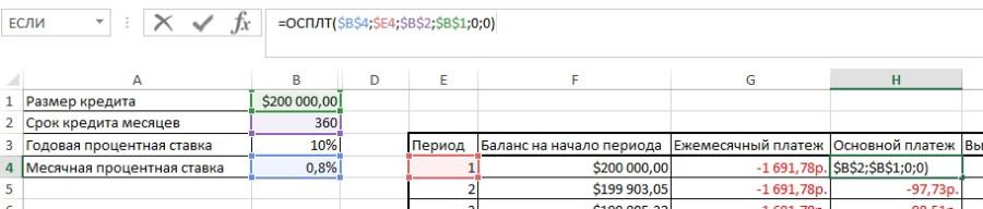 b функция кредита