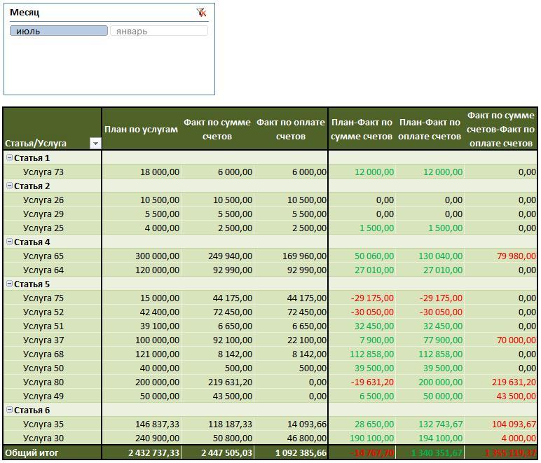 составление графика платежей по кредиту и процентам