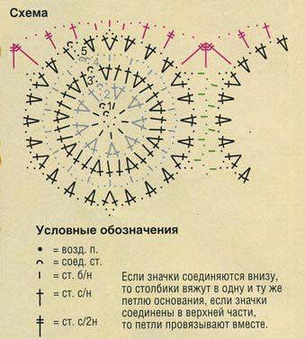 Шестиугольник: