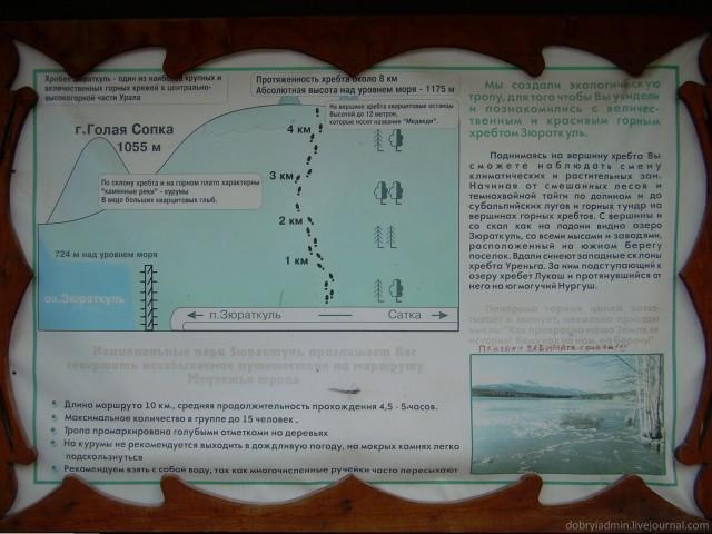 Путь на хребет Зюраткуль