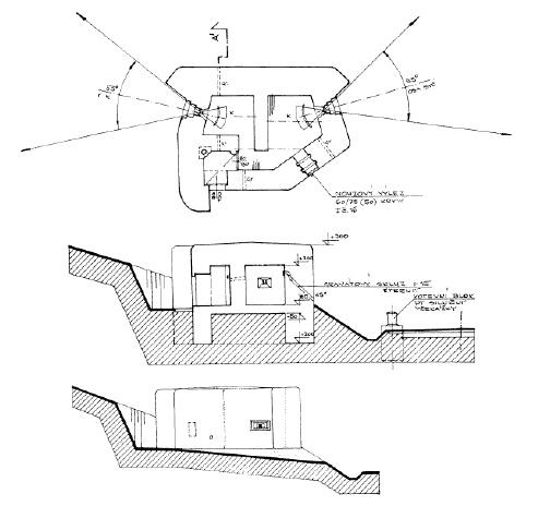 Типичный бельгийский двухамбразурный бункер для фланкирующего огня.