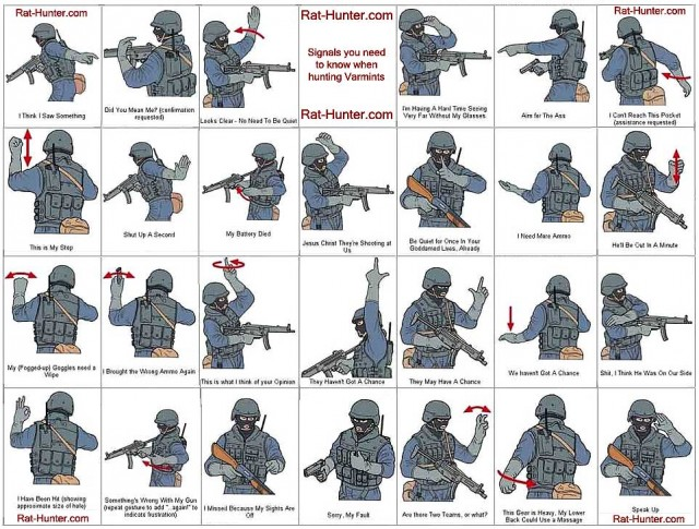 a useful guide to swat team signals dochermes rh dochermes livejournal com S.W.a.t Gear S.W.a.t Truck