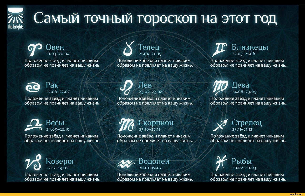 гороскоп для тельца крысы на 2016 парапсихологии Юрия