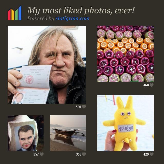 5 моих самых популярных фотографий в Инстаграме