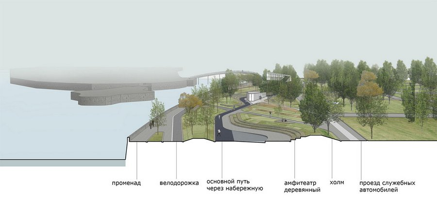 Проект пешеходной набережной