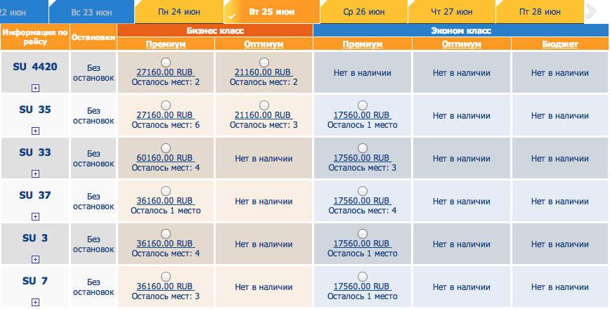 Цены на рейс Аэрофлота из Питера в Москву