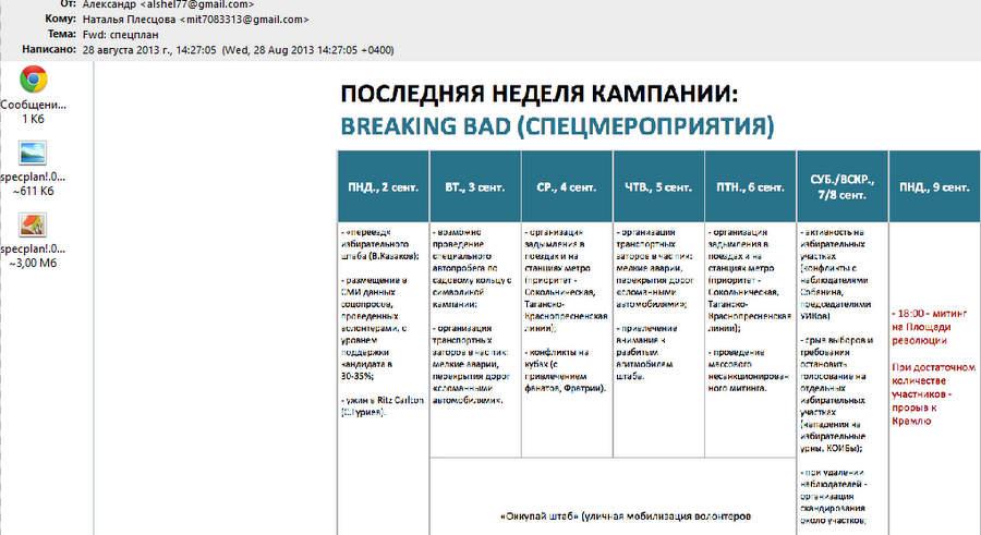 План мероприятий ОАО МИТ на неделю до выборов мэра Москвы