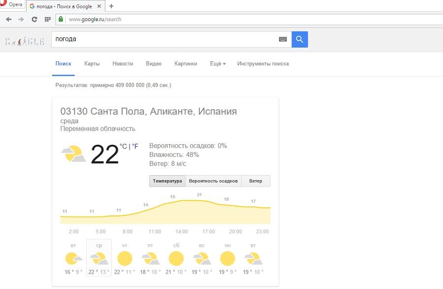Погода лазаревское июль отзывы