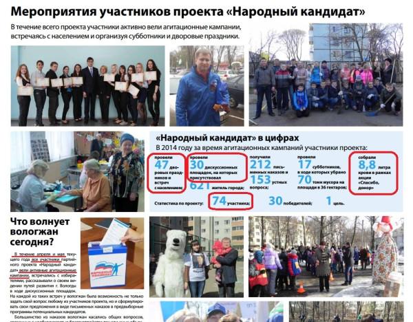 Газета Народный кандидат