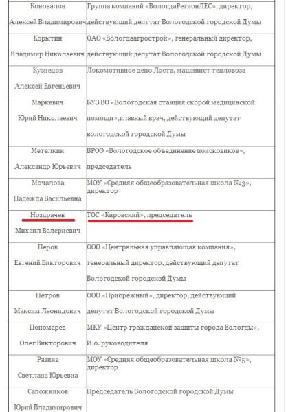 Михаил Ноздрачев кандидат от ПЖиВ