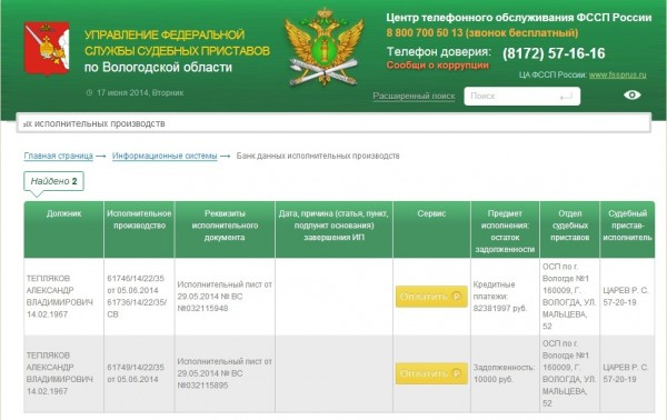 долги Александра Теплякова на 17.06.2014