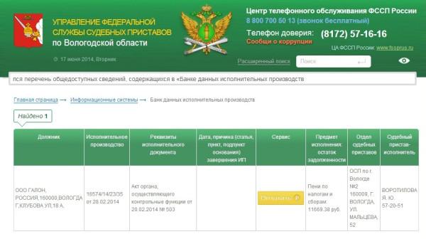 долги ООО Галон на 17.06.2014