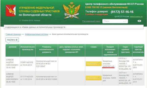 долги Андрея Сивкова на 19.06.2014