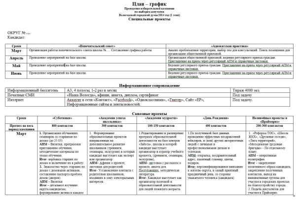 План график Депутата