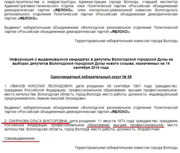 Выборы городской Думы 2014 выдвижение Олиги Смирновой