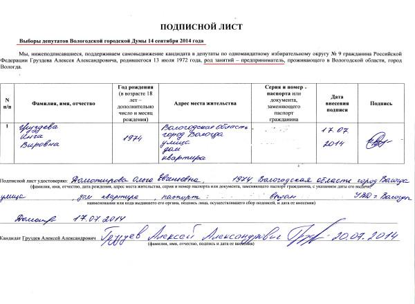 Подписной лист забракованный вологодским ТИКом