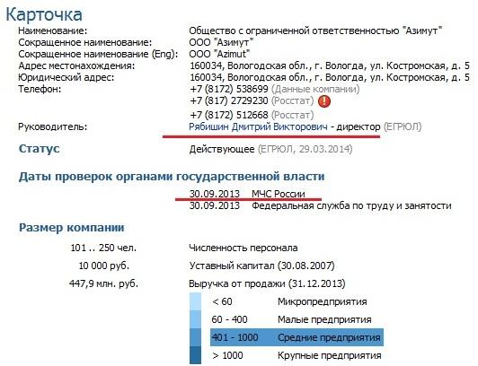 Дмитрий Рябишин ООО Азимут
